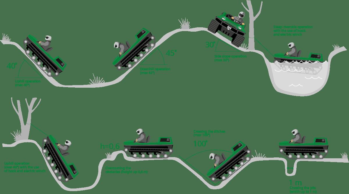 atv track 2